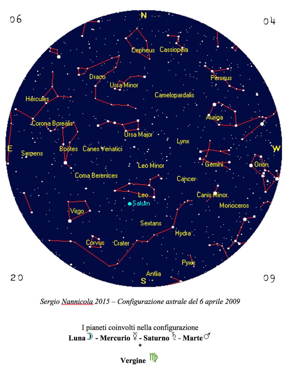 Sergio Nannicola 2015 – Configurazione astrale del 6 aprile 2009